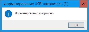 Windows не удается завершить форматирование microsd sandisk